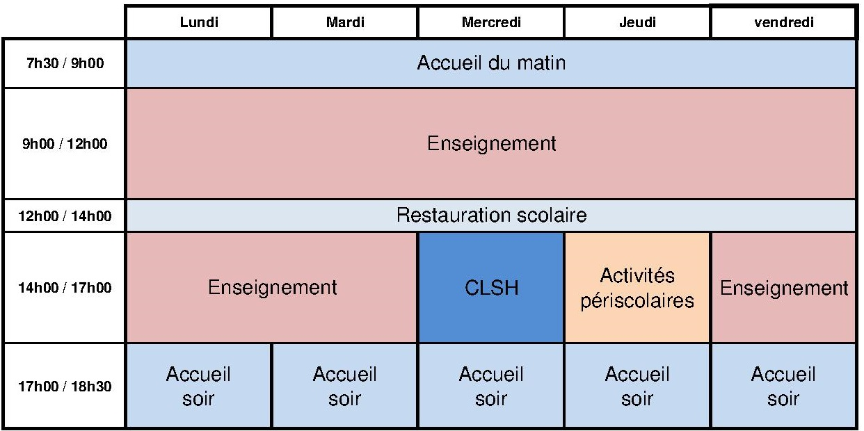 planning semaine type morvilliers